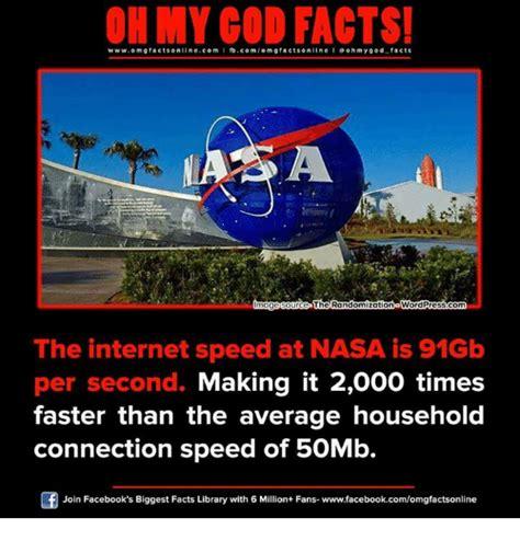 Internet Speed Memes