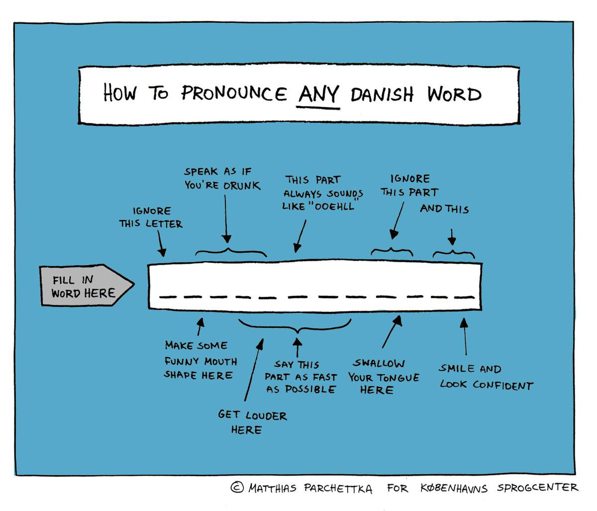 How do you pronounce Memes
