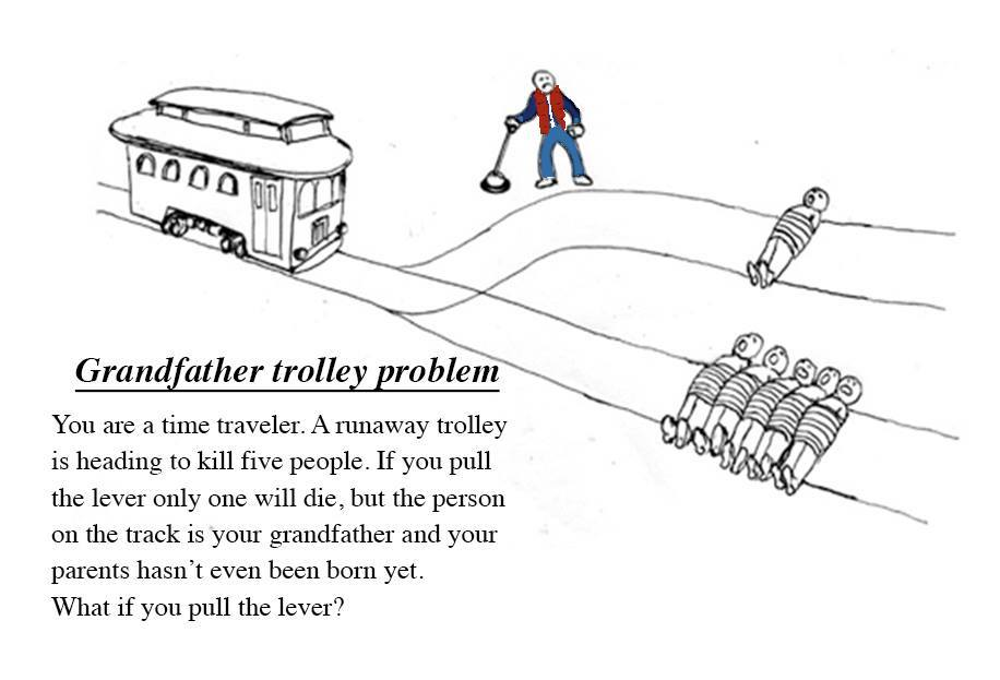 Trolley Memes