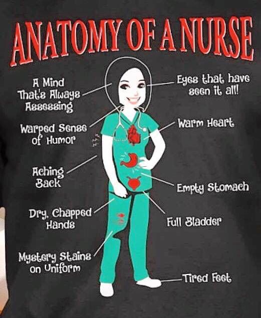 Nursing Life In Memes