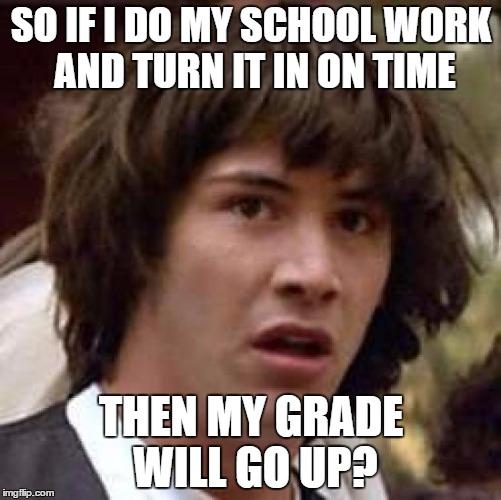 School work Memes