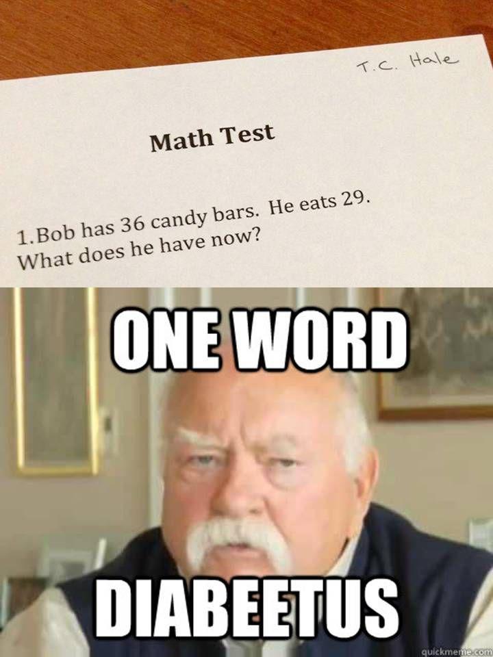 Wilford Brimley Memes